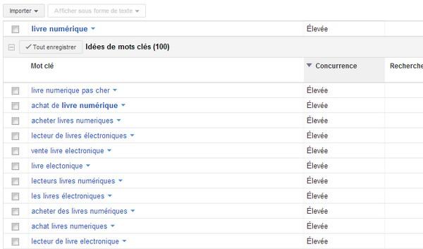 Générateur de mots clés de Google Adwords