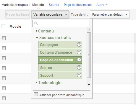 Page de destination Google Analytics Not provided
