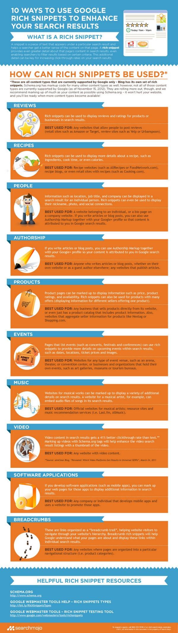 Infographie 10 conseils pour utiliser les rich snippets